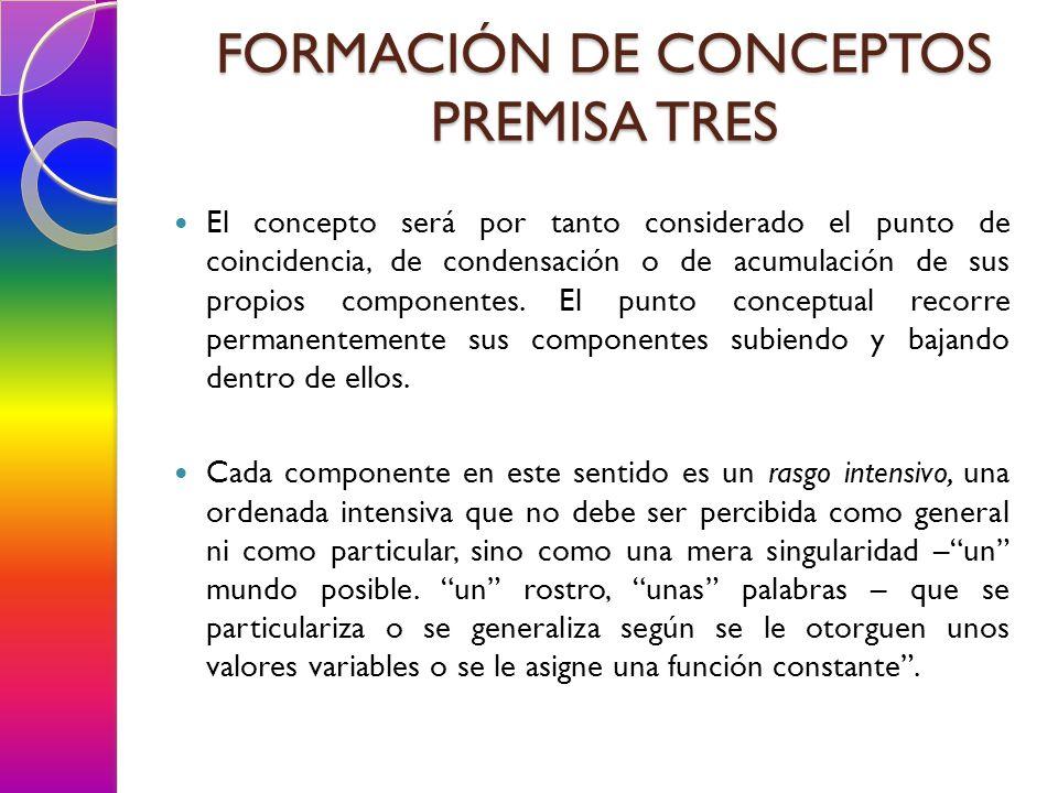 FORMACIÓN DE CONCEPTOS PREMISA TRES