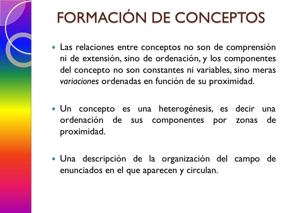 FORMACIÓN DE CONCEPTOS