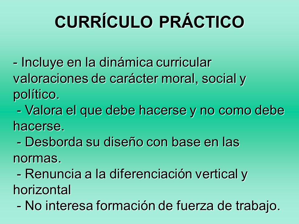 CURRÍCULO PRÁCTICO- Incluye en la dinámica curricular valoraciones de carácter moral, social y político.