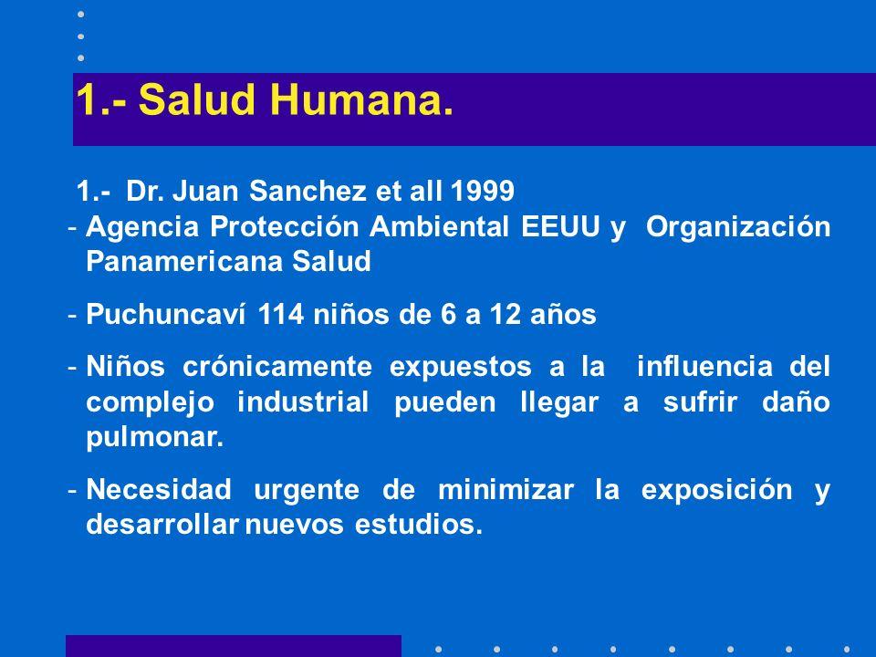 1.- Salud Humana. 1.- Dr. Juan Sanchez et all 1999