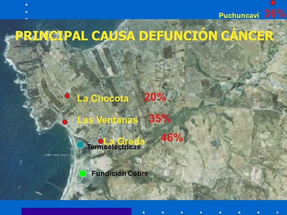 PRINCIPAL CAUSA DEFUNCIÓN CÁNCER