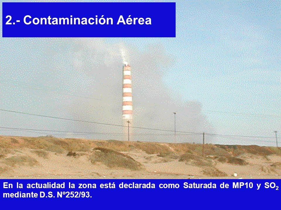 2.- Contaminación AéreaEn la actualidad la zona está declarada como Saturada de MP10 y SO2 mediante D.S.