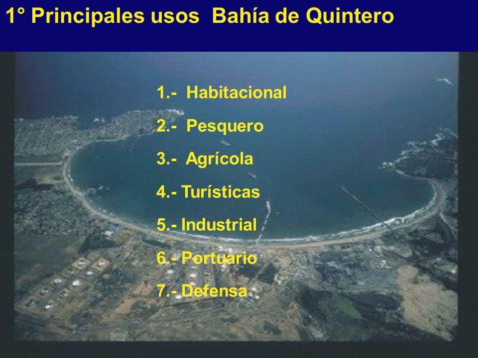 1° Principales usos Bahía de Quintero