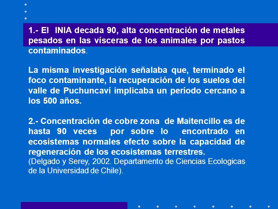 1.- El INIA decada 90, alta concentración de metales pesados en las vísceras de los animales por pastos contaminados.