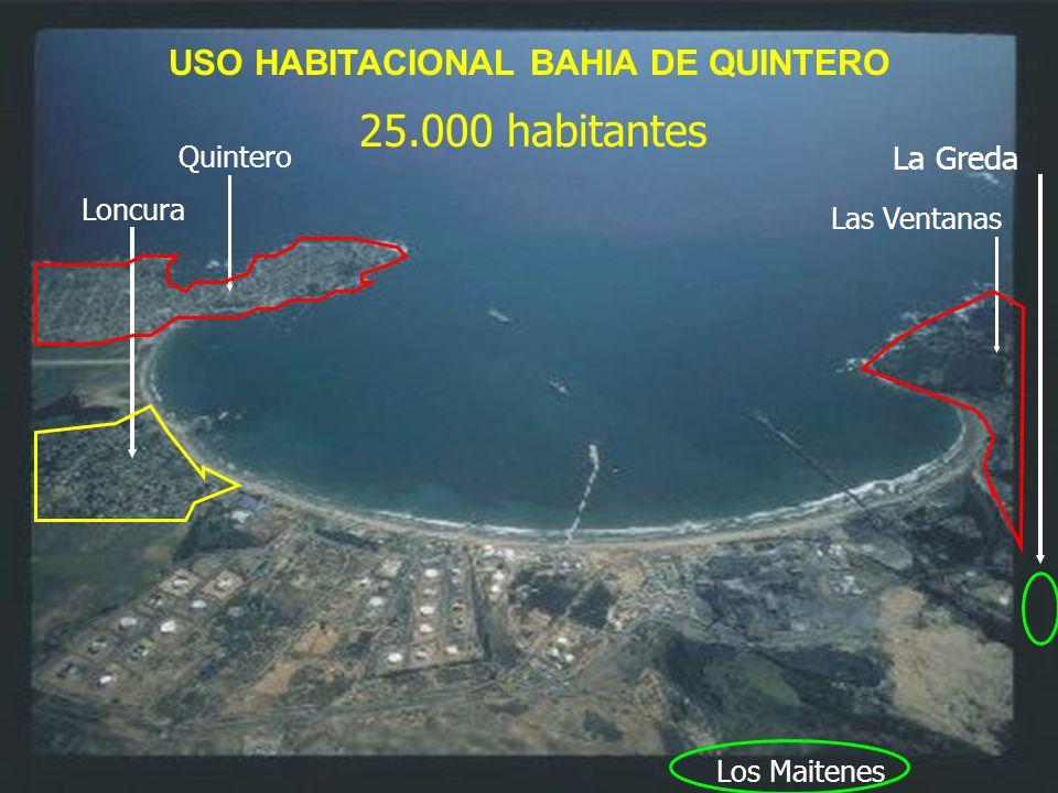 USO HABITACIONAL BAHIA DE QUINTERO