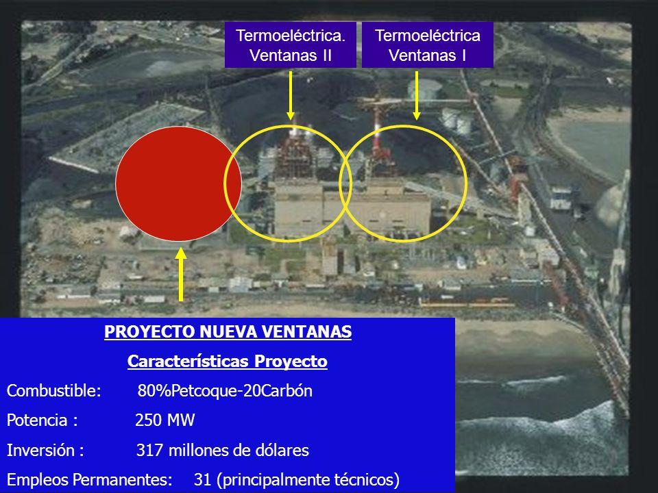 PROYECTO NUEVA VENTANAS Características Proyecto