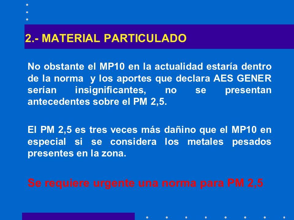 2.- MATERIAL PARTICULADO