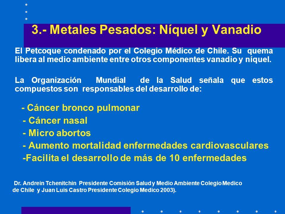 3.- Metales Pesados: Níquel y Vanadio