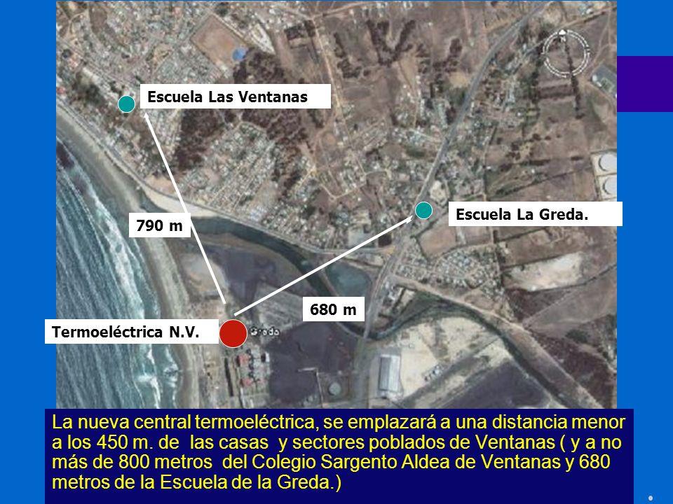 Escuela Las Ventanas Escuela La Greda. 790 m. 680 m. Termoeléctrica N.V.
