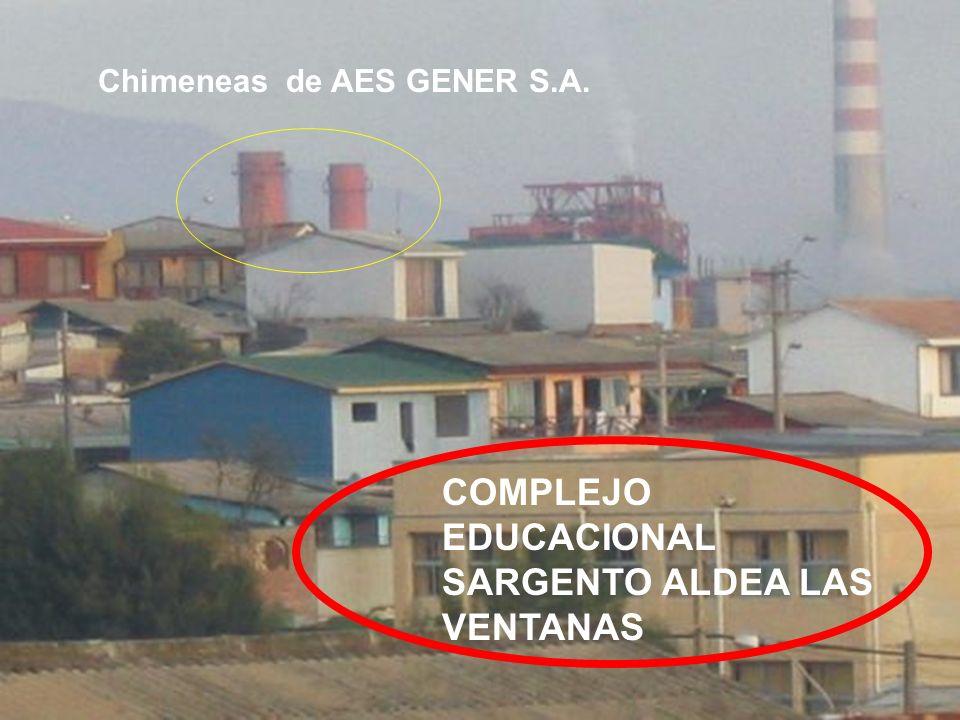 COMPLEJO EDUCACIONAL SARGENTO ALDEA LAS VENTANAS