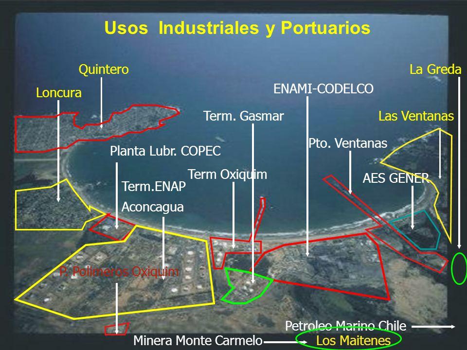 Usos Industriales y Portuarios