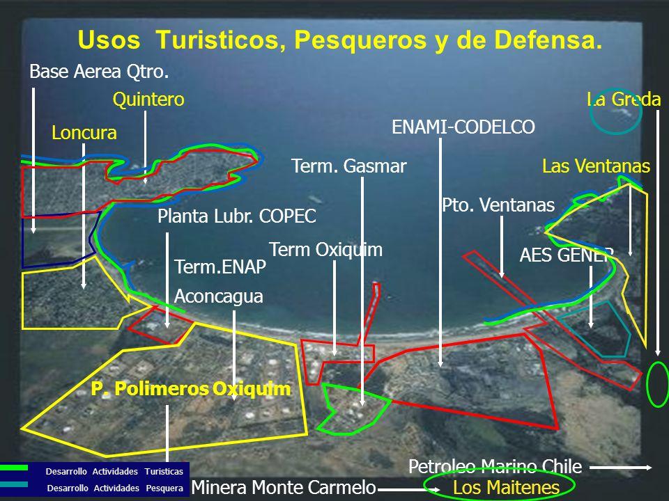 Usos Turisticos, Pesqueros y de Defensa.