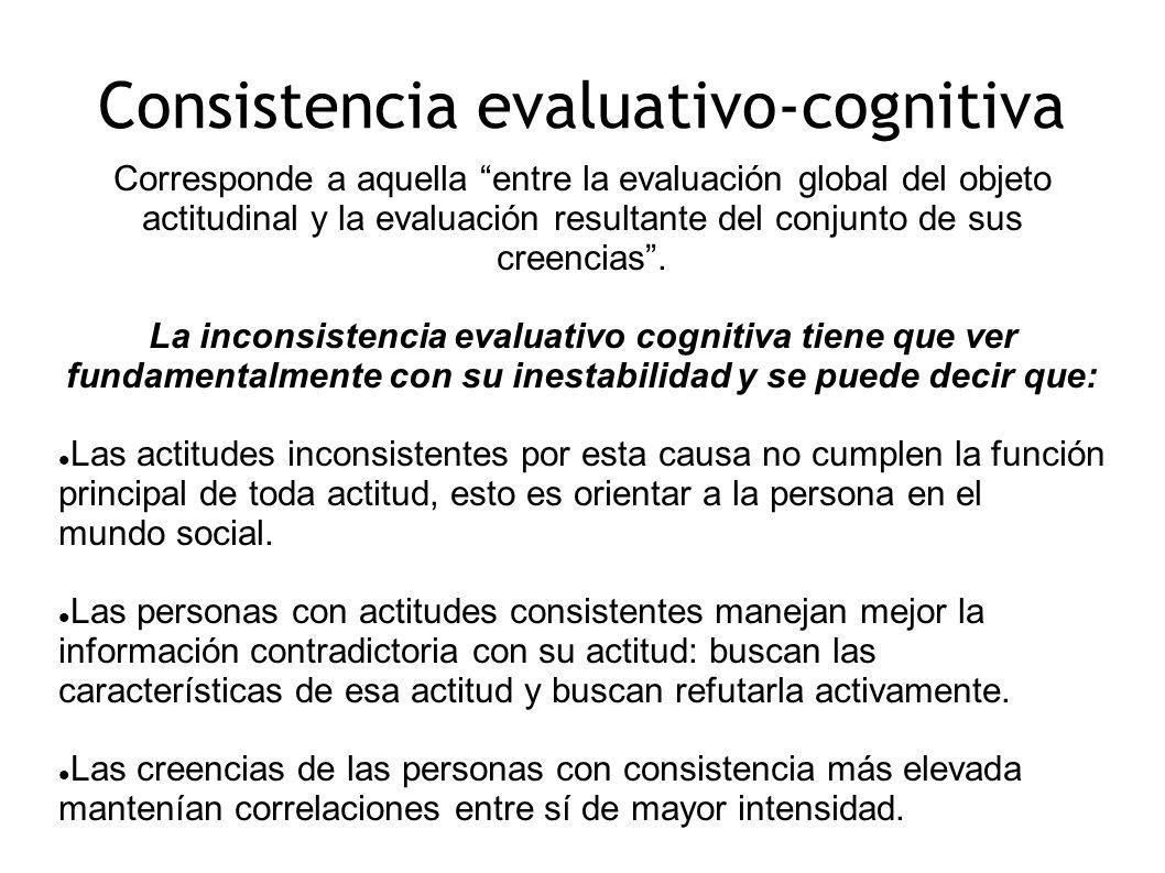 Consistencia evaluativo-cognitiva