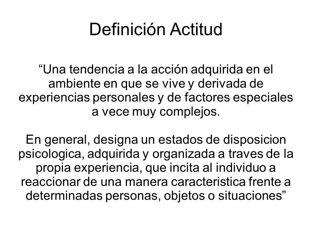 Definición Actitud