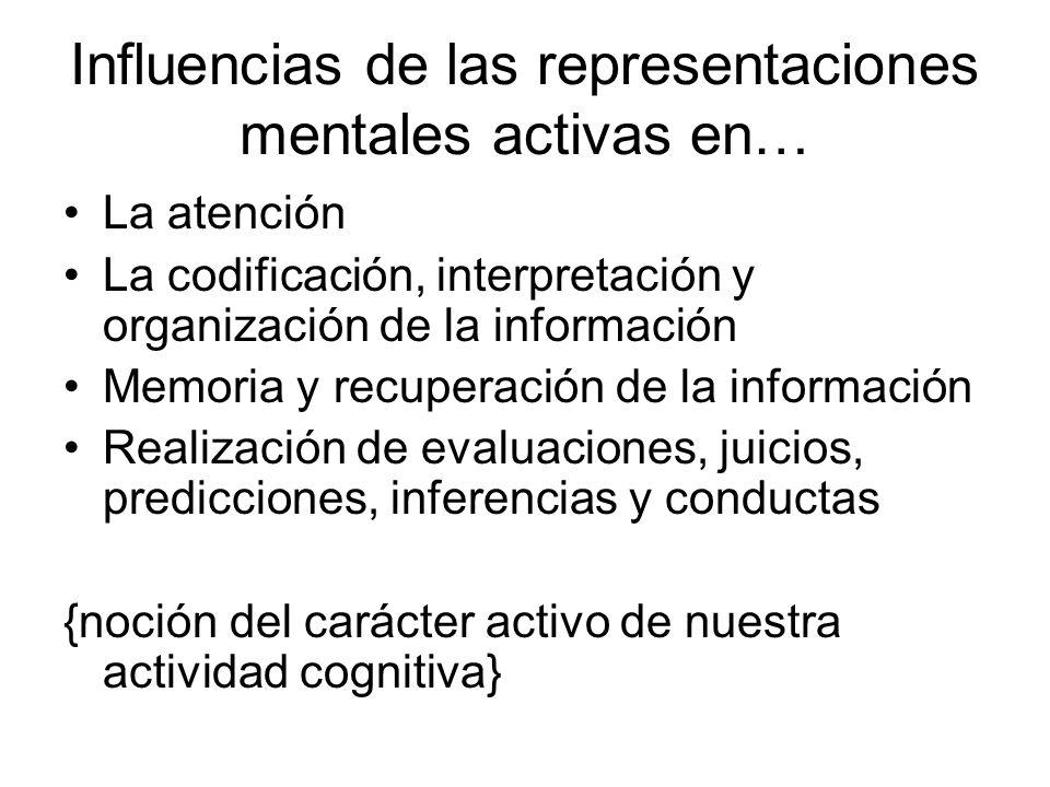Influencias de las representaciones mentales activas en…