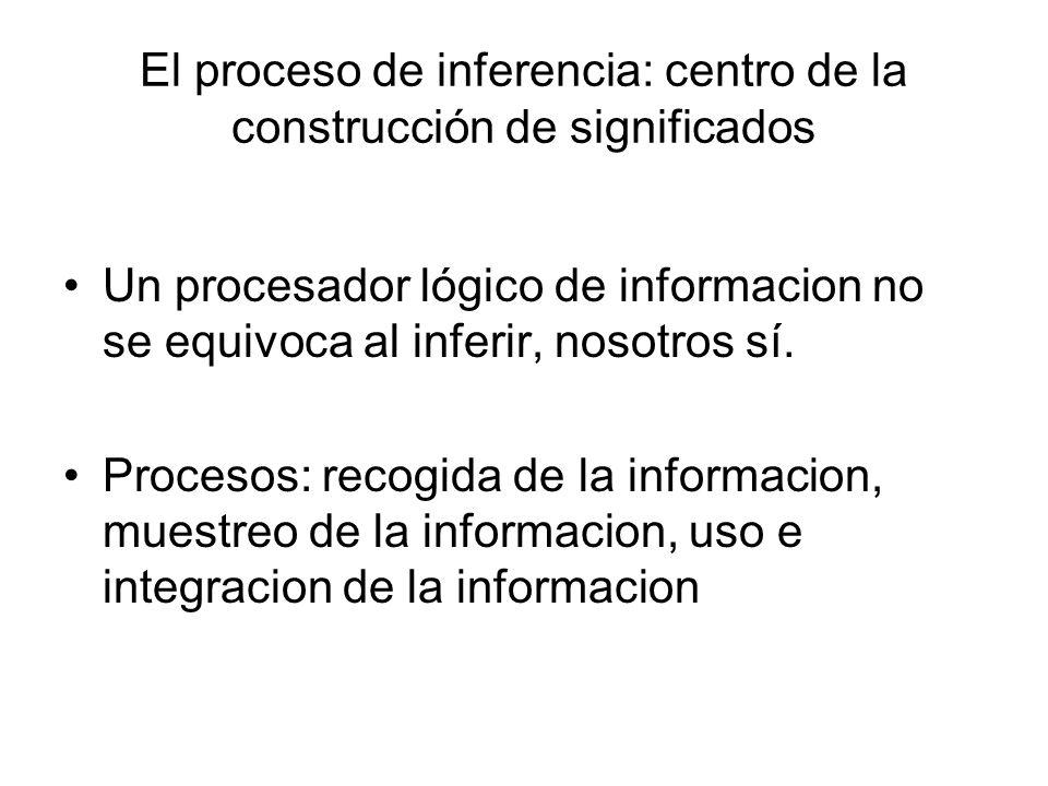 El proceso de inferencia: centro de la construcción de significados