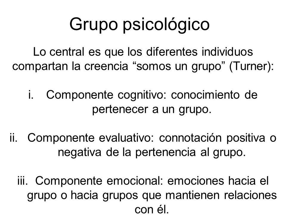 Componente cognitivo: conocimiento de pertenecer a un grupo.