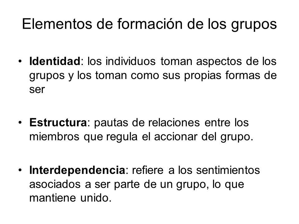 Elementos de formación de los grupos