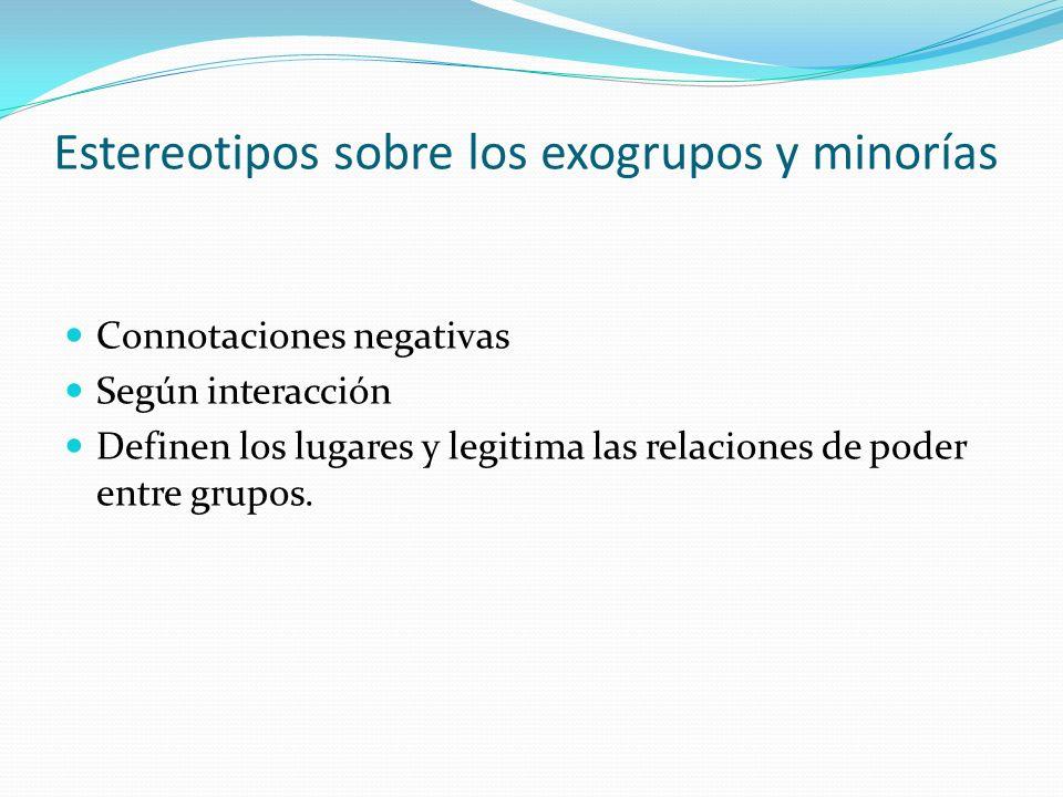 Estereotipos sobre los exogrupos y minorías
