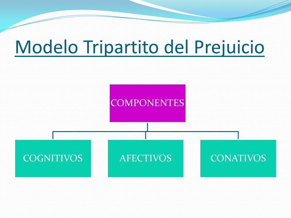 Modelo Tripartito del Prejuicio