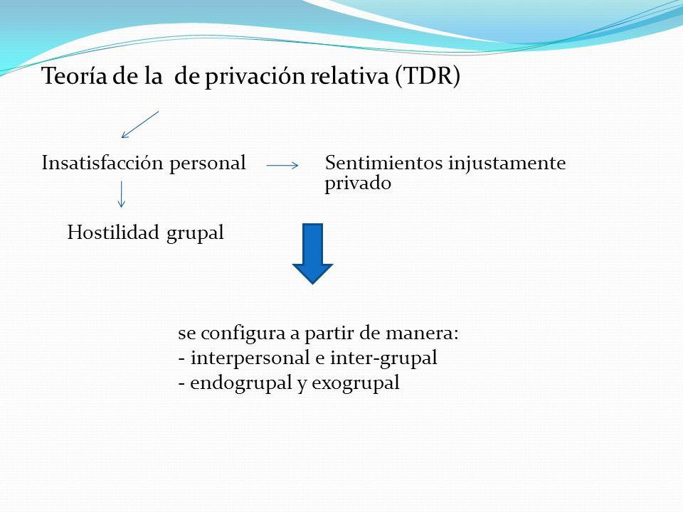 Teoría de la de privación relativa (TDR)