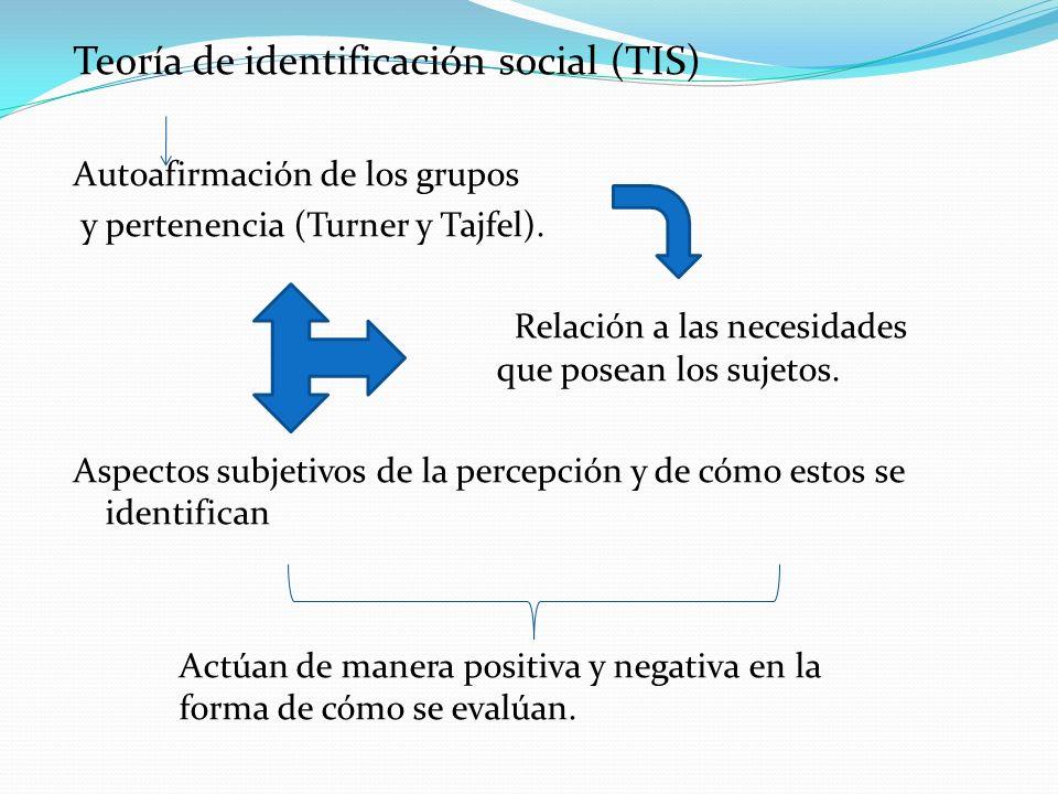Teoría de identificación social (TIS)