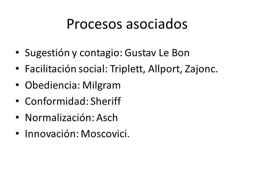 Procesos asociados Sugestión y contagio: Gustav Le Bon