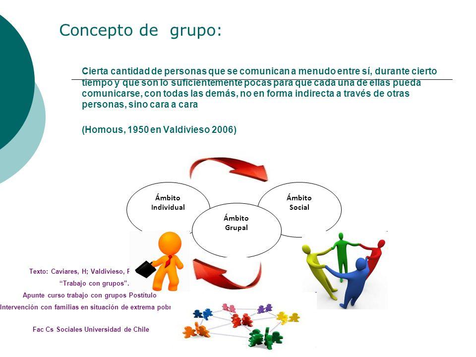 Concepto de grupo: