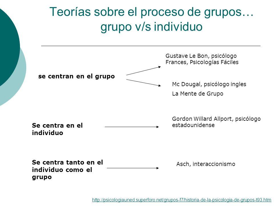 Teorías sobre el proceso de grupos… grupo v/s individuo