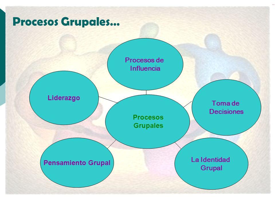 Procesos Grupales… Procesos de Influencia Liderazgo Toma de Decisiones