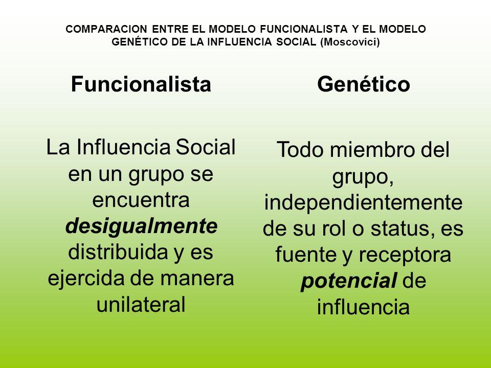 Funcionalista Genético