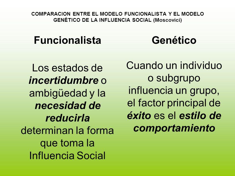 COMPARACION ENTRE EL MODELO FUNCIONALISTA Y EL MODELO GENÉTICO DE LA INFLUENCIA SOCIAL (Moscovici)