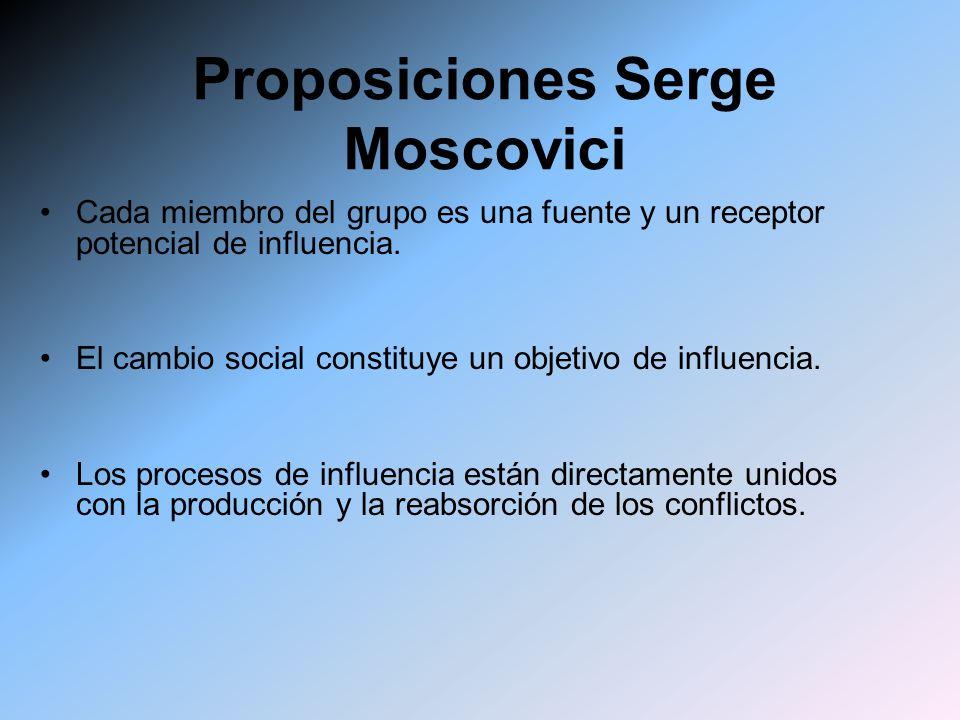 Proposiciones Serge Moscovici