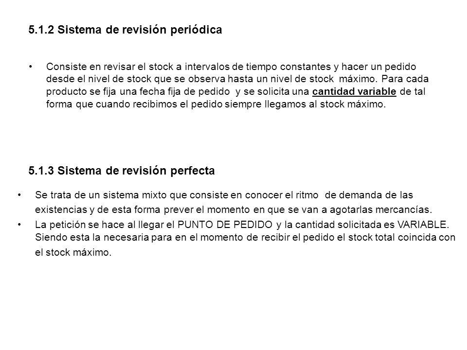 5.1.2 Sistema de revisión periódica