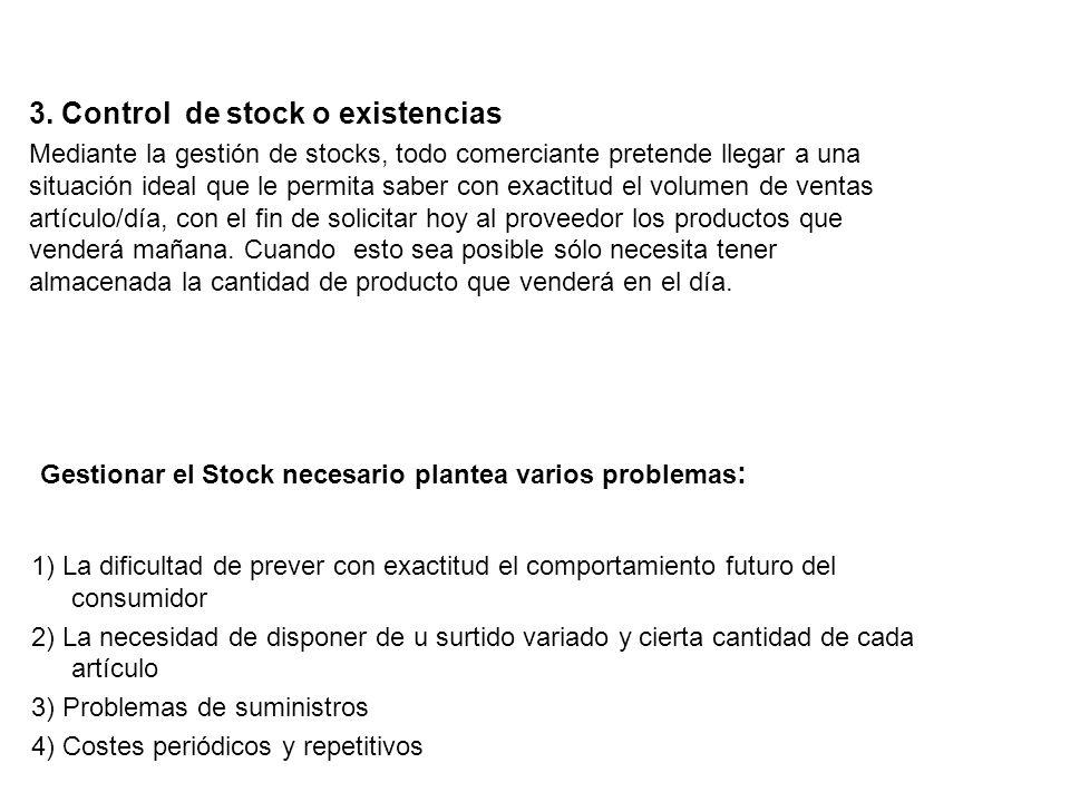 Gestionar el Stock necesario plantea varios problemas: