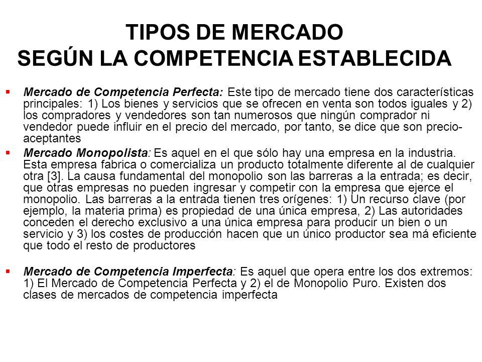 TIPOS DE MERCADO SEGÚN LA COMPETENCIA ESTABLECIDA