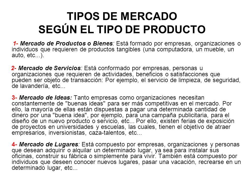 TIPOS DE MERCADO SEGÚN EL TIPO DE PRODUCTO