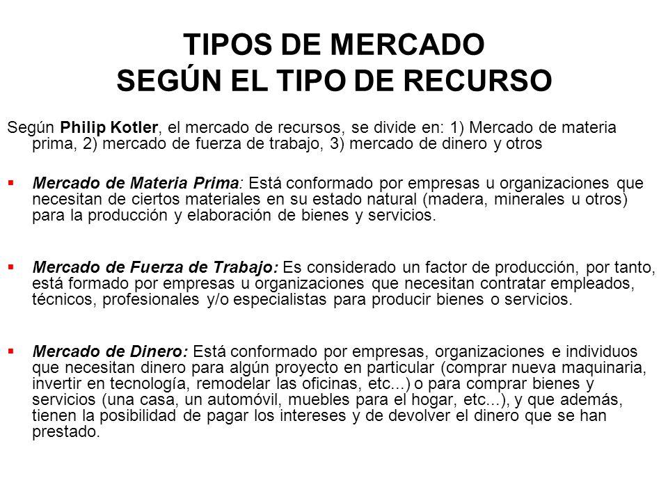 TIPOS DE MERCADO SEGÚN EL TIPO DE RECURSO