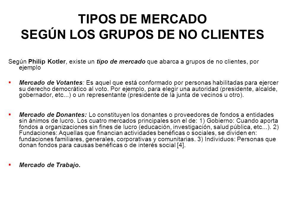 TIPOS DE MERCADO SEGÚN LOS GRUPOS DE NO CLIENTES
