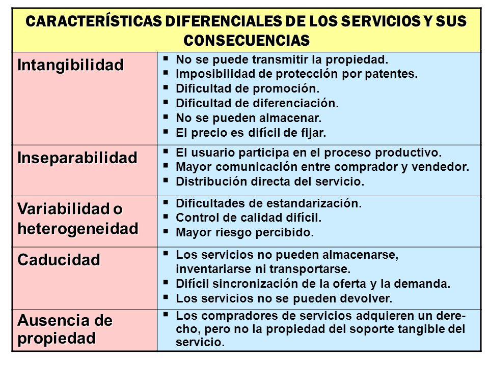 CARACTERÍSTICAS DIFERENCIALES DE LOS SERVICIOS Y SUS CONSECUENCIAS