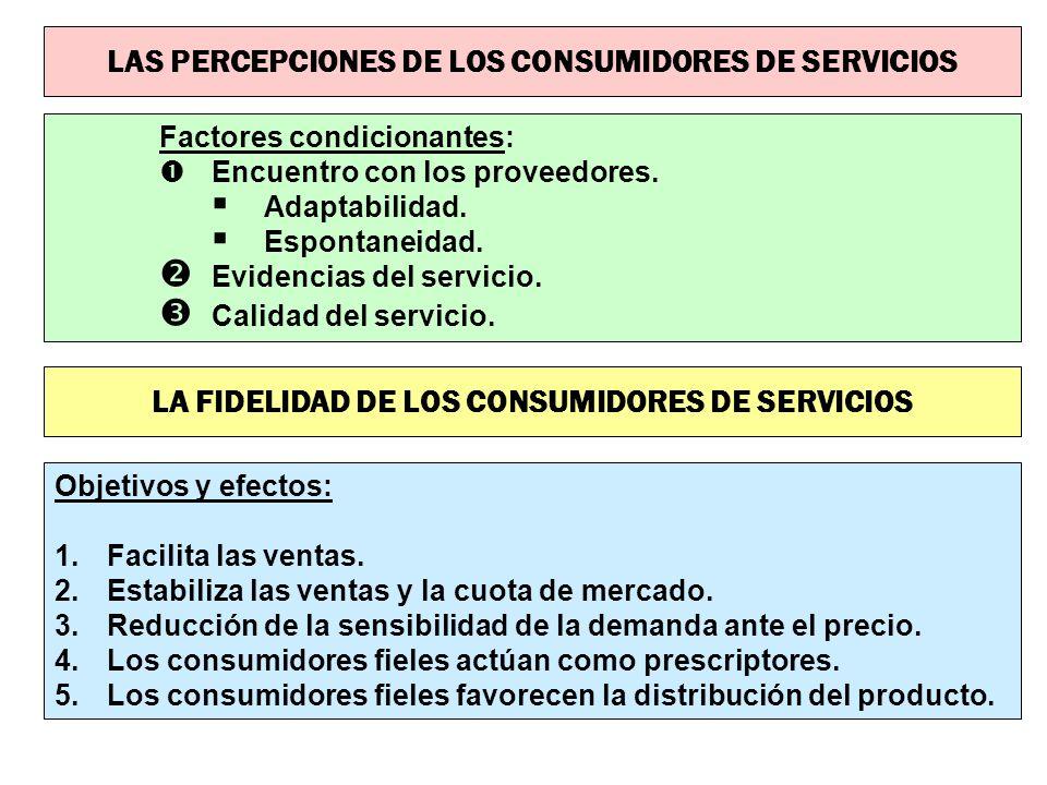 LAS PERCEPCIONES DE LOS CONSUMIDORES DE SERVICIOS