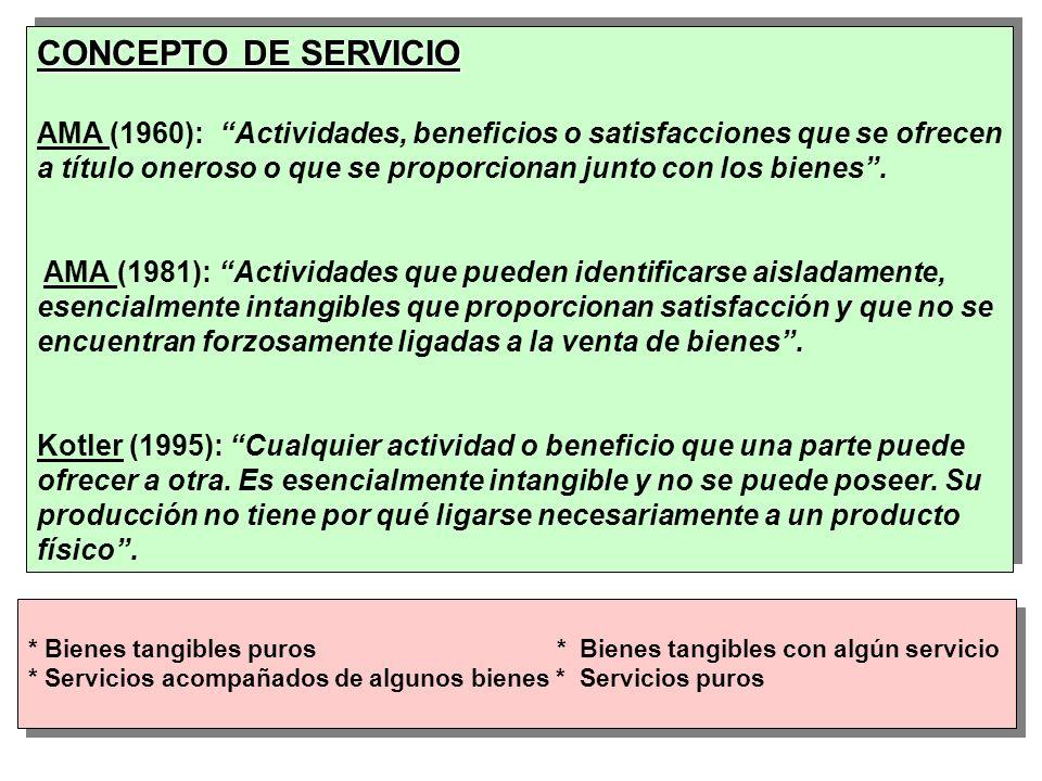 CONCEPTO DE SERVICIOAMA (1960): Actividades, beneficios o satisfacciones que se ofrecen.