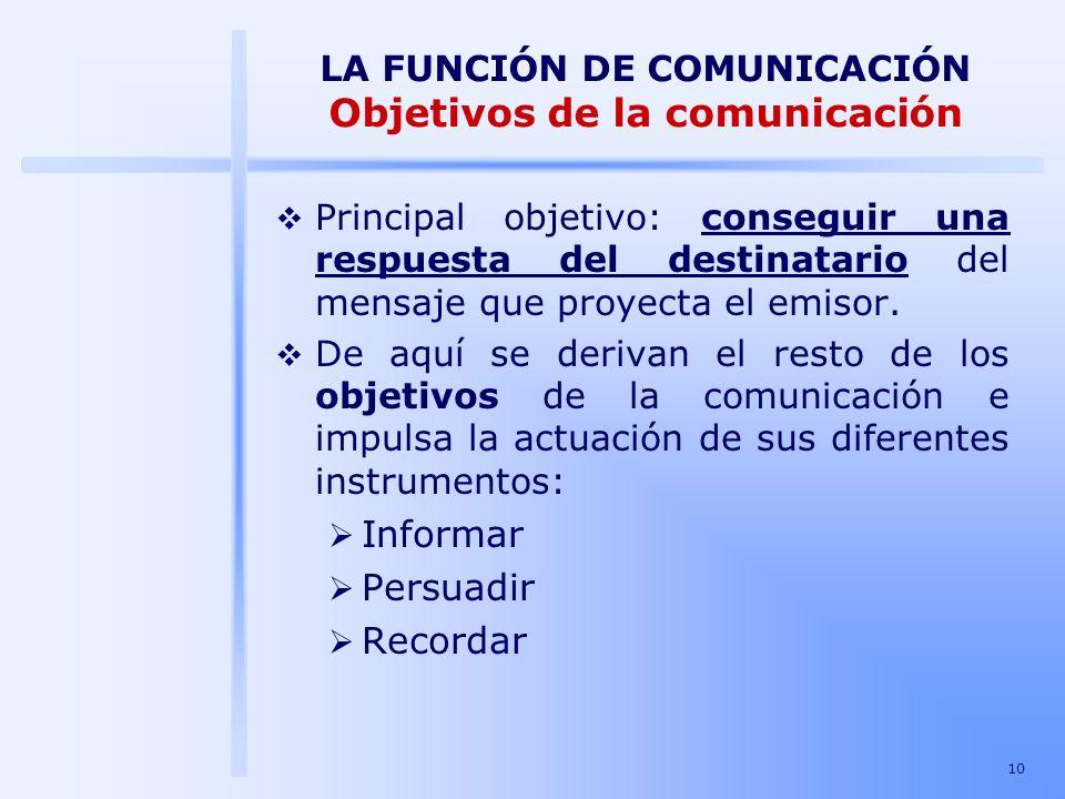 LA FUNCIÓN DE COMUNICACIÓN Objetivos de la comunicación