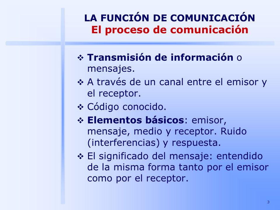 LA FUNCIÓN DE COMUNICACIÓN El proceso de comunicación
