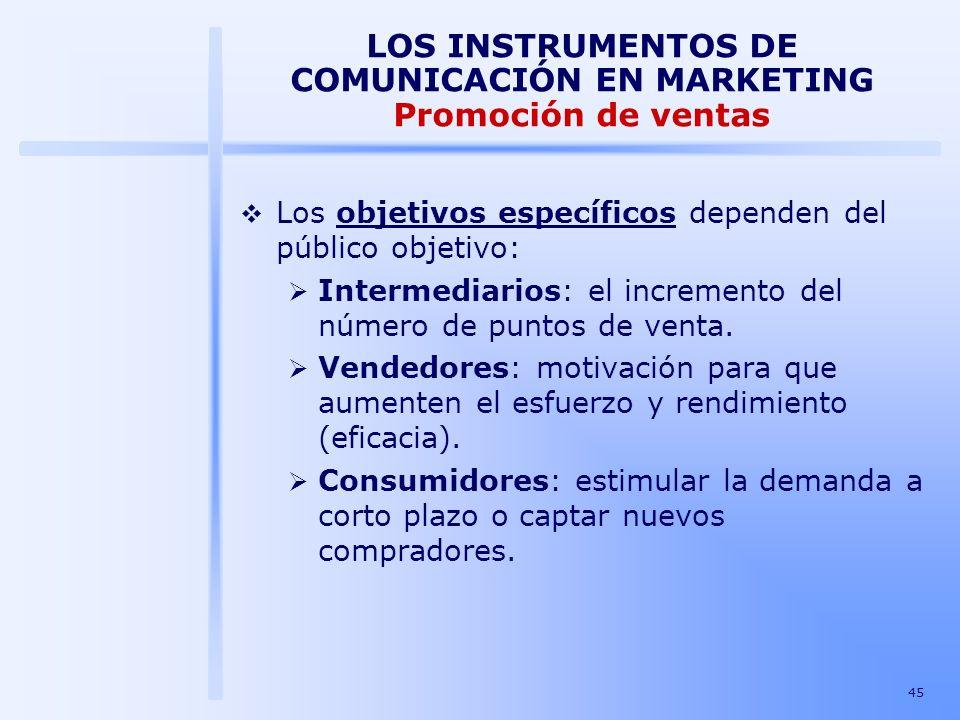 LOS INSTRUMENTOS DE COMUNICACIÓN EN MARKETING Promoción de ventas