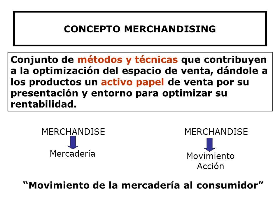 CONCEPTO MERCHANDISING Movimiento de la mercadería al consumidor