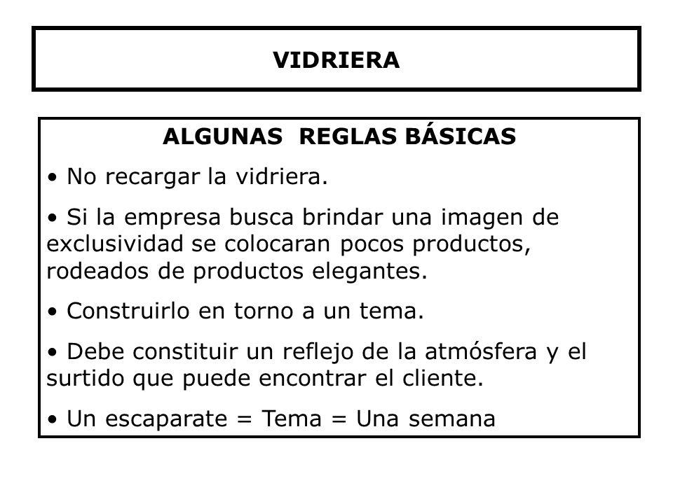 ALGUNAS REGLAS BÁSICAS