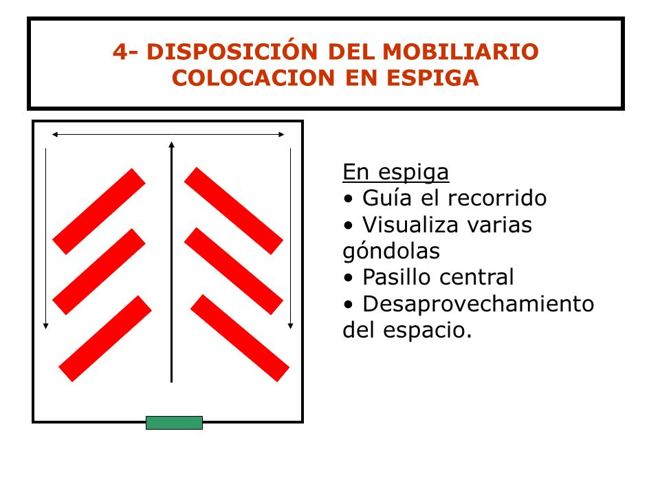 4- DISPOSICIÓN DEL MOBILIARIO