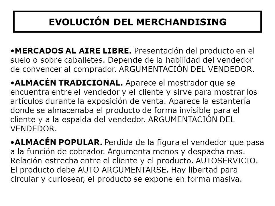 EVOLUCIÓN DEL MERCHANDISING
