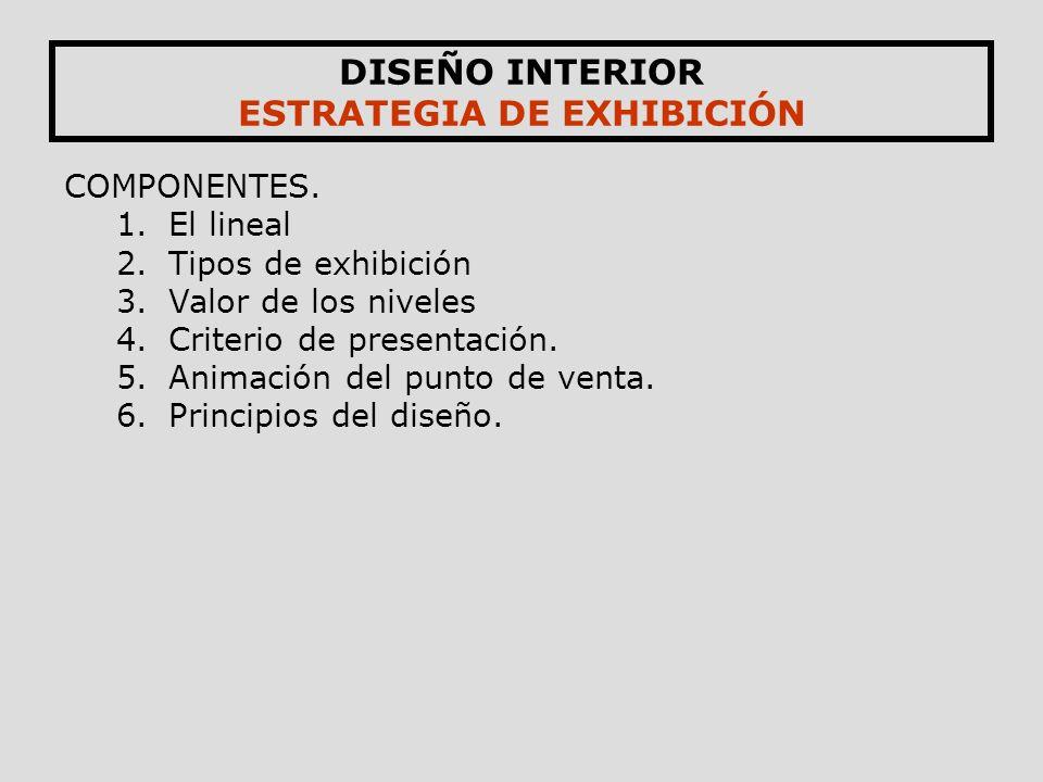 ESTRATEGIA DE EXHIBICIÓN